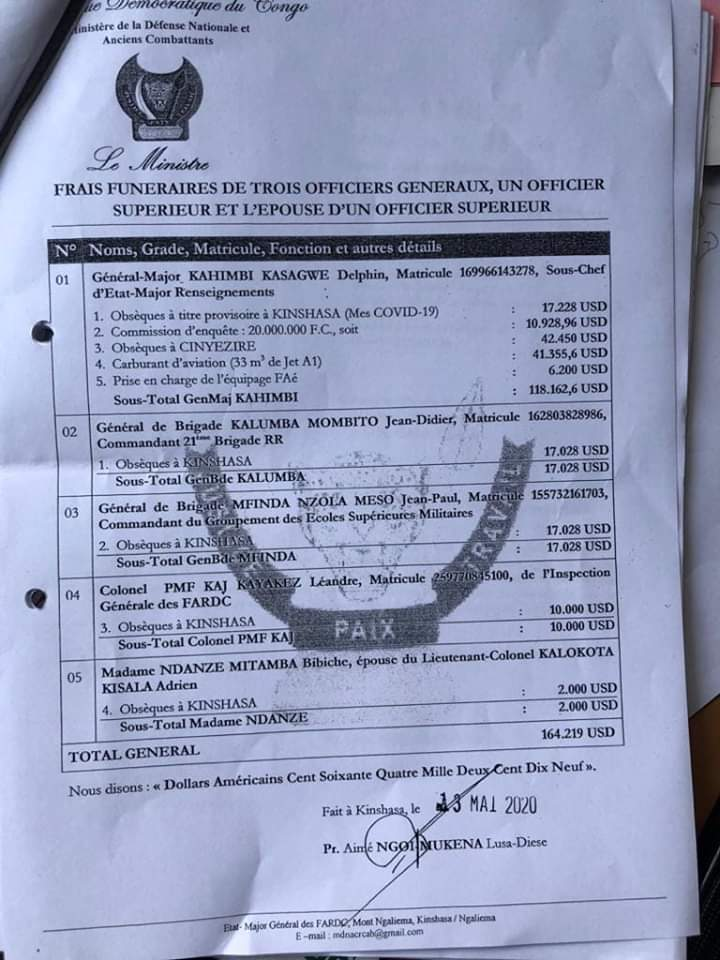 Funérailles Delphin Kahimbi : 118 000$, montant retenu pour les obsèques